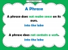 Sentences and Phrases Teaching Resources (slide 4/9)