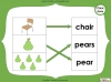 Singular Nouns to Plural Nouns  - Year 1 Teaching Resources (slide 16/67)