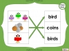 Singular Nouns to Plural Nouns  - Year 1 Teaching Resources (slide 19/67)