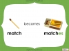 Singular Nouns to Plural Nouns  - Year 1 Teaching Resources (slide 42/67)