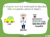 Singular Nouns to Plural Nouns  - Year 1 Teaching Resources (slide 7/67)