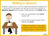Speech Writing for GCSE Teaching Resources (slide 19/72)