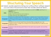 Speech Writing for GCSE Teaching Resources (slide 20/72)