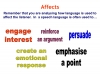 Spoken Language Study (slide 66/87)