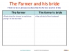 The Farmer's Bride Teaching Resources (slide 15/42)