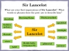 The Lady of Shalott (slide 69/143)