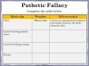 The Lady of Shalott (slide 87/143)