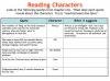 To Kill a Mockingbird (KS3) Teaching Resources (slide 35/229)