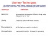 To Kill a Mockingbird (KS3) Teaching Resources (slide 47/229)