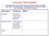 To Kill a Mockingbird (KS3) Teaching Resources (slide 49/229)