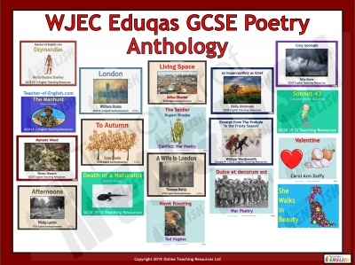 WJEC Eduqas 9-1 Poetry Anthology Bundle Teaching Resources