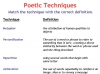 WJEC GCSE Love Poetry Teaching Resources (slide 146/347)