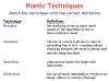 WJEC GCSE Love Poetry Teaching Resources (slide 182/347)