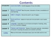 WJEC GCSE Love Poetry Teaching Resources (slide 199/347)