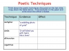 WJEC GCSE Love Poetry Teaching Resources (slide 220/347)