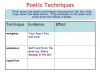 WJEC GCSE Love Poetry Teaching Resources (slide 258/347)
