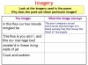 WJEC GCSE Love Poetry Teaching Resources (slide 292/347)