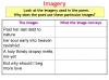 WJEC GCSE Love Poetry Teaching Resources (slide 328/347)