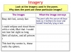 WJEC GCSE Love Poetry Teaching Resources (slide 61/347)
