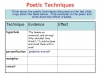 WJEC GCSE Love Poetry Teaching Resources (slide 67/347)
