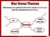 War Horse by Michael Morpurgo Teaching Resources (slide 37/138)