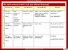 War Horse by Michael Morpurgo Teaching Resources (slide 4/138)