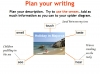 Writing to Describe Teaching Resources (slide 19/42)